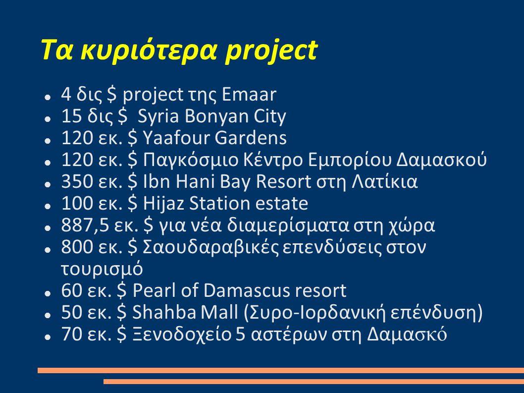 Τα κυριότερα project  4 δις $ project της Emaar  15 δις $ Syria Bonyan City  120 εκ. $ Yaafour Gardens  120 εκ. $ Παγκόσμιο Κέντρο Εμπορίου Δαμασκ
