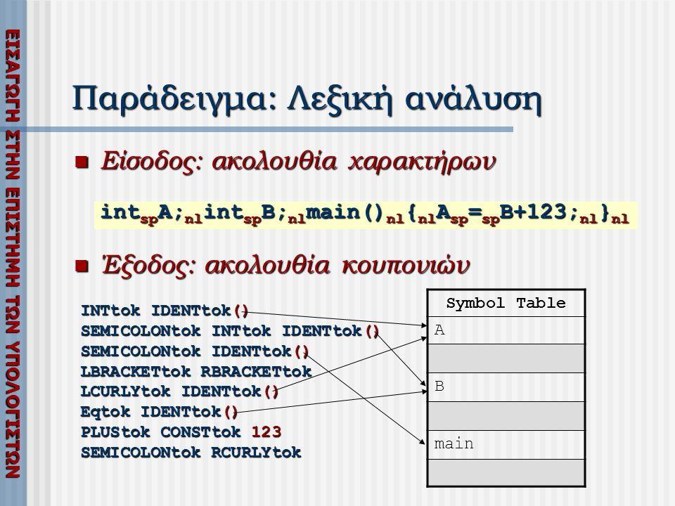 ΕΙΣΑΓΩΓΗ ΣΤΗΝ ΕΠΙΣΤΗΜΗ ΤΩΝ ΥΠΟΛΟΓΙΣΤΩΝ Παράδειγμα: Λεξική ανάλυση  Είσοδος: ακολουθία χαρακτήρων int sp A; nl int sp B; nl main() nl { nl A sp = sp B