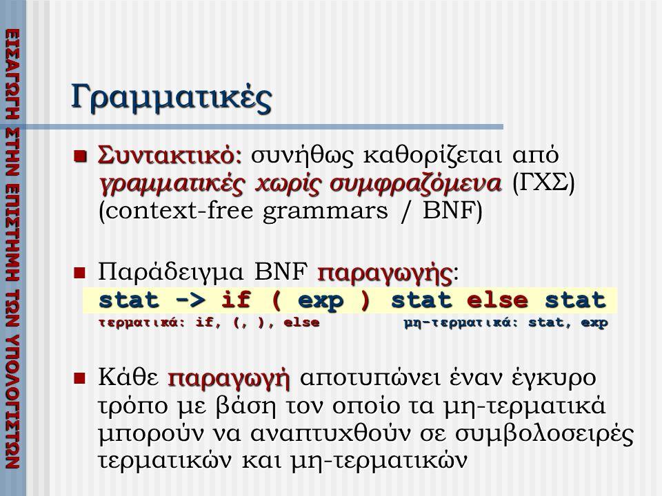 ΕΙΣΑΓΩΓΗ ΣΤΗΝ ΕΠΙΣΤΗΜΗ ΤΩΝ ΥΠΟΛΟΓΙΣΤΩΝ  Συντακτικό: συνήθως καθορίζεται από γραμματικές χωρίς συμφραζόμενα (ΓΧΣ) (context-free grammars / BNF)  Παράδειγμα BNF παραγωγής: stat -> if ( exp ) stat else stat τερματικά: if, (, ), else μη-τερματικά: stat, exp  Κάθε παραγωγή αποτυπώνει έναν έγκυρο τρόπο με βάση τον οποίο τα μη-τερματικά μπορούν να αναπτυχθούν σε συμβολοσειρές τερματικών και μη-τερματικών Γραμματικές