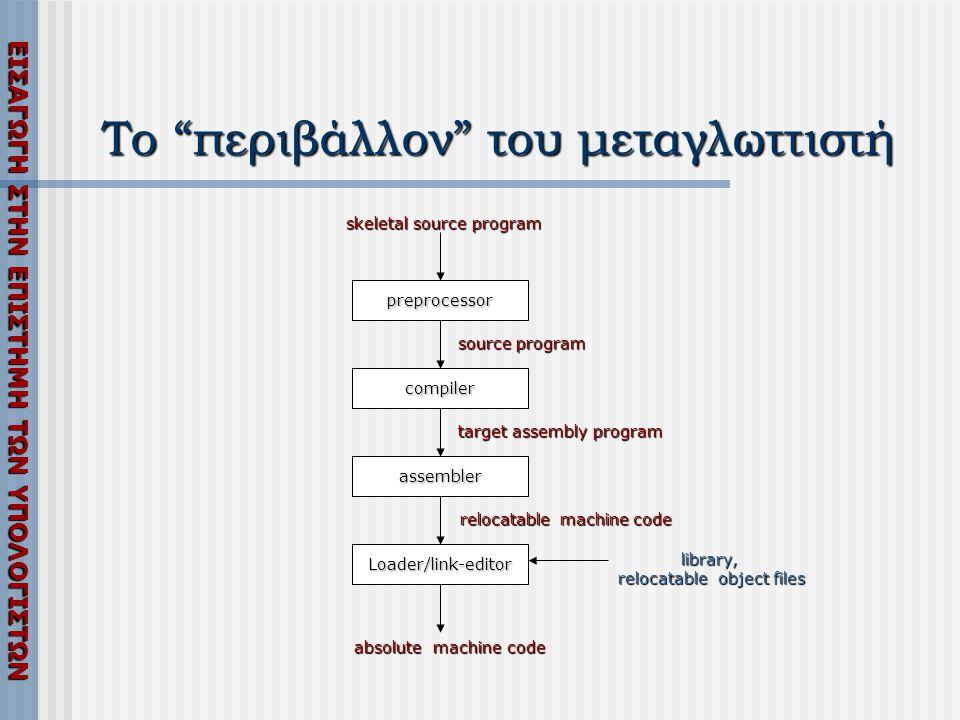 ΕΙΣΑΓΩΓΗ ΣΤΗΝ ΕΠΙΣΤΗΜΗ ΤΩΝ ΥΠΟΛΟΓΙΣΤΩΝ Σύνθεση Ανάλυση Φάσεις και προϊόντα μεταγλώττισης Λεκτική ανάλυση Συνακτική ανάλυση Σημασιολογική ανάλυση αρχικό πρόγραμμα λεκτικές μονάδες συντακτικό δέντρο Παραγωγή ενδ.