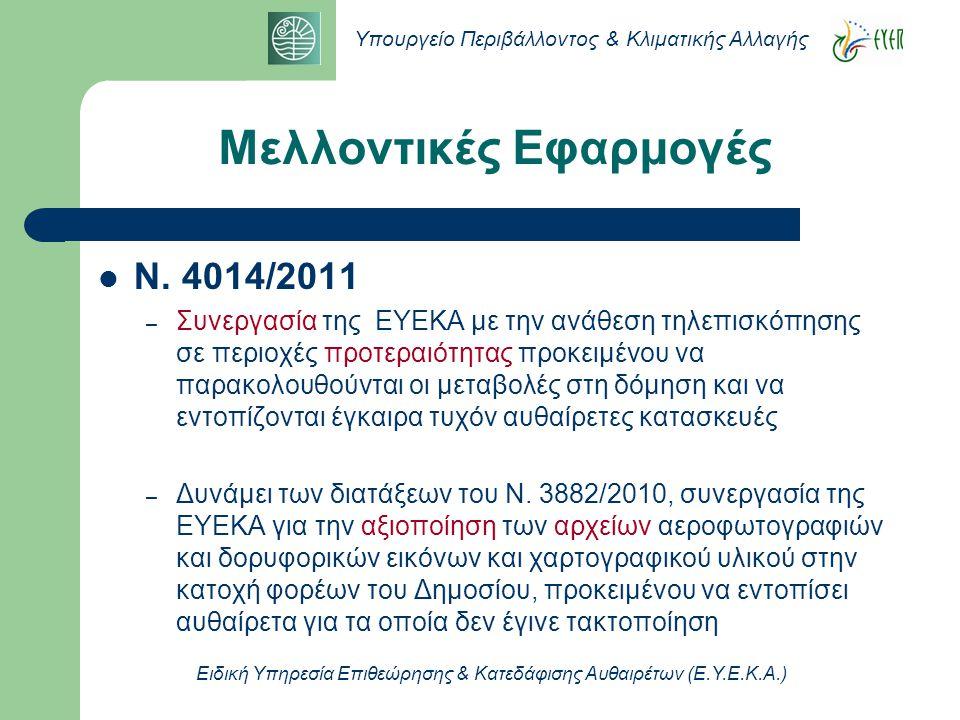 Υπουργείο Περιβάλλοντος & Κλιματικής Αλλαγής Ειδική Υπηρεσία Επιθεώρησης & Κατεδάφισης Αυθαιρέτων (Ε.Υ.Ε.Κ.Α.)  Ν. 4014/2011 – Συνεργασία της ΕΥΕΚΑ μ