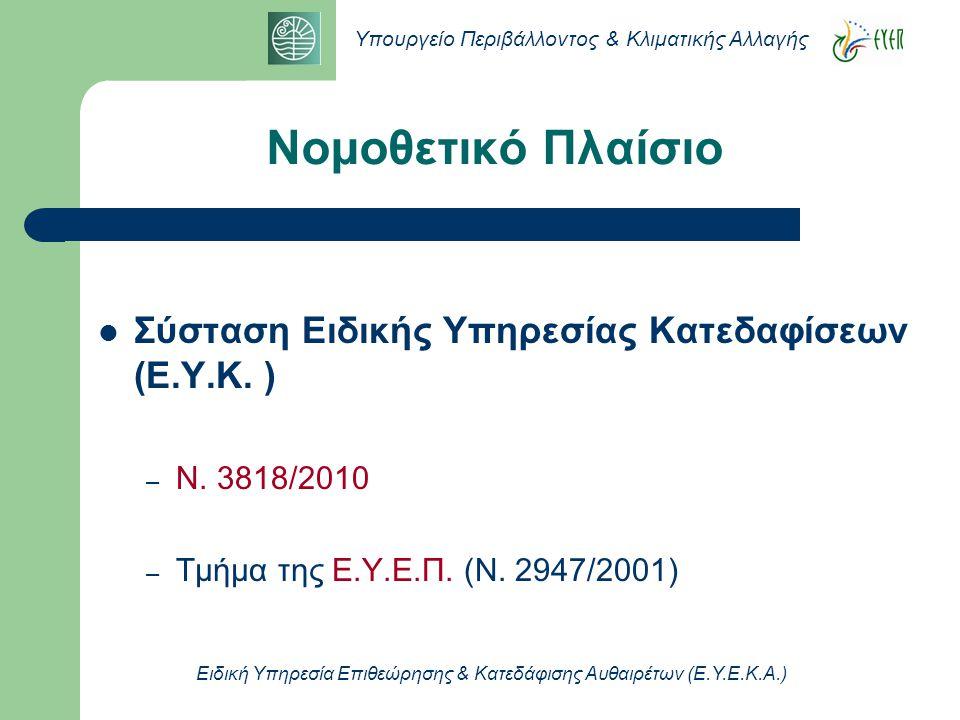 Υπουργείο Περιβάλλοντος & Κλιματικής Αλλαγής Ειδική Υπηρεσία Επιθεώρησης & Κατεδάφισης Αυθαιρέτων (Ε.Υ.Ε.Κ.Α.) Νομοθετικό Πλαίσιο  Σύσταση Ειδικής Υπ