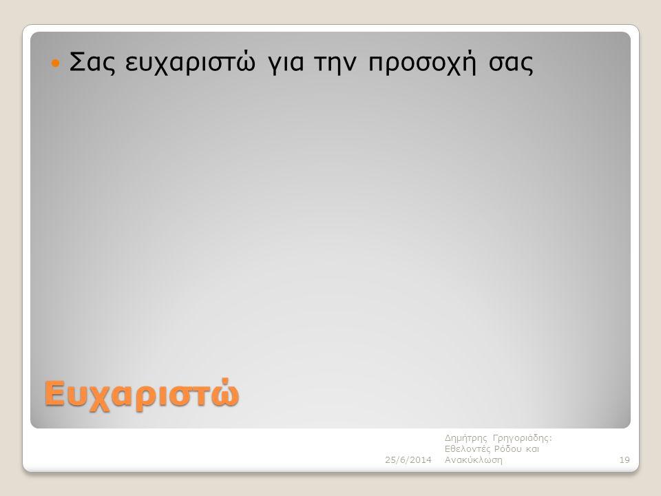 Ευχαριστώ  Σας ευχαριστώ για την προσοχή σας 25/6/2014 Δημήτρης Γρηγοριάδης: Εθελοντές Ρόδου και Ανακύκλωση19