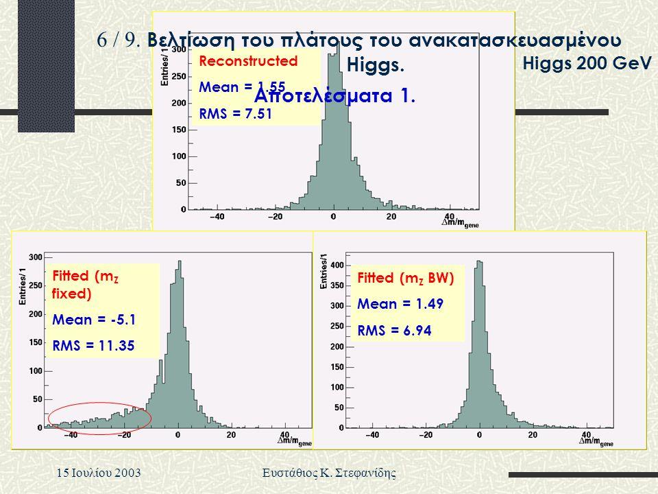 15 Iουλίου 2003Ευστάθιος Κ. Στεφανίδης Reconstructed Mean = 1.55 RMS = 7.51 Fitted (m Z fixed) Mean = -5.1 RMS = 11.35 Fitted (m Z BW) Mean = 1.49 RMS