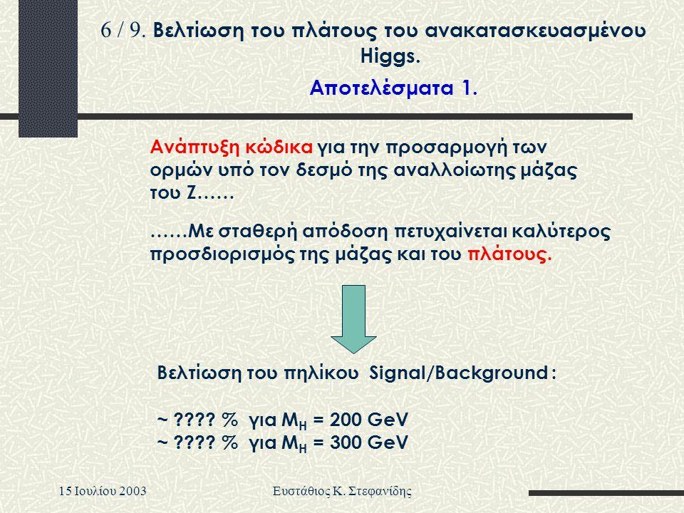 15 Iουλίου 2003Ευστάθιος Κ. Στεφανίδης Aποτελέσματα 1. 6 / 9. Βελτίωση του πλάτους του ανακατασκευασμένου Higgs. ……Mε σταθερή απόδοση πετυχαίνεται καλ