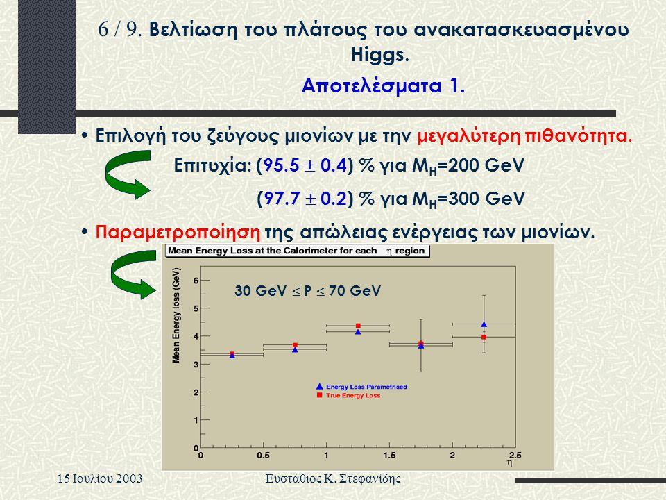 15 Iουλίου 2003Ευστάθιος Κ. Στεφανίδης • Επιλογή του ζεύγους μιονίων με την μεγαλύτερη πιθανότητα. Επιτυχία: (95.5  0.4) % για Μ H =200 GeV (97.7  0