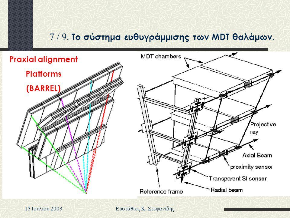15 Iουλίου 2003Ευστάθιος Κ. Στεφανίδης 7 / 9. Το σύστημα ευθυγράμμισης των ΜDT θαλάμων. • Παρέχει ακρίβεια τοποθέτησης μερικών δεκάδων μm. • Η ακρίβει