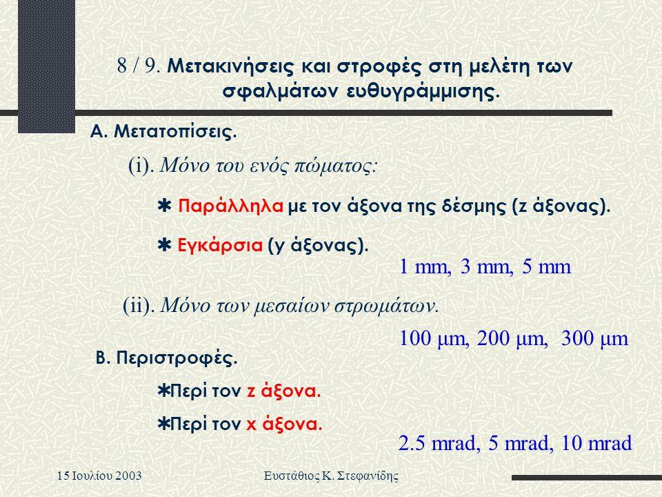 15 Iουλίου 2003Ευστάθιος Κ. Στεφανίδης 8 / 9. Μετακινήσεις και στροφές στη μελέτη των σφαλμάτων ευθυγράμμισης. (i). Μόνο του ενός πώματος:  Παράλληλα
