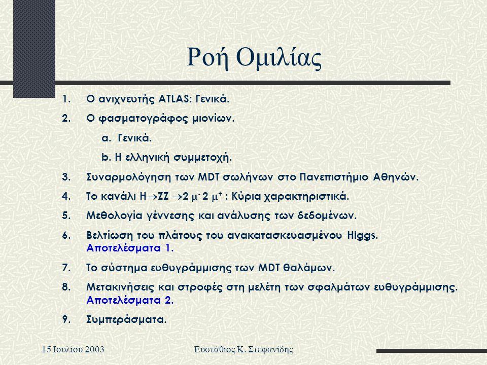 15 Iουλίου 2003Ευστάθιος Κ. Στεφανίδης Ροή Ομιλίας 1.Ο ανιχνευτής ATLAS: Γενικά.