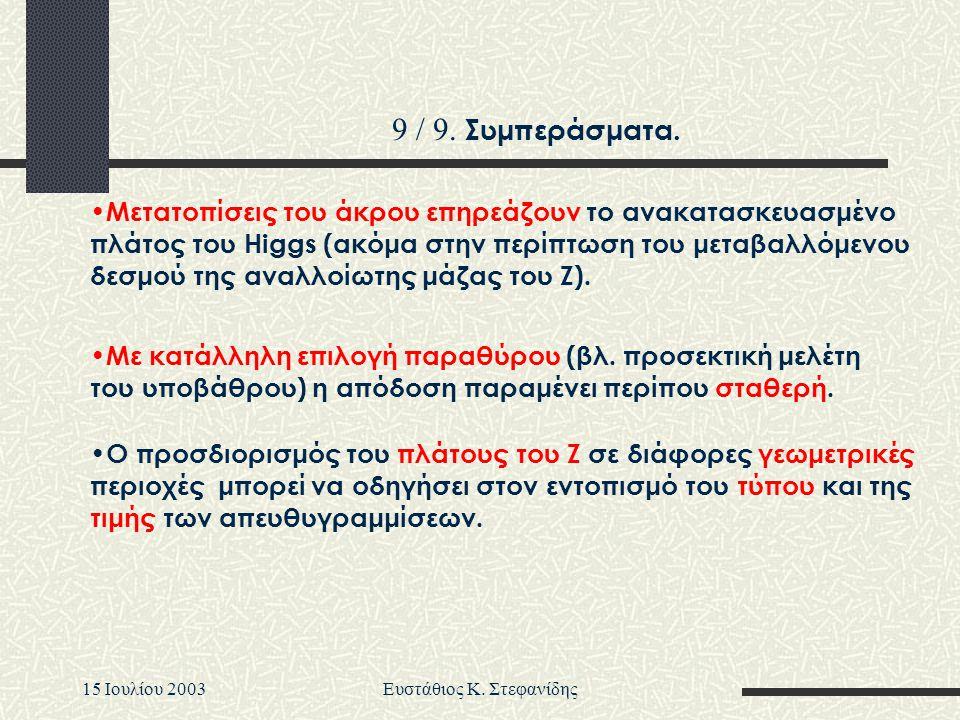 15 Iουλίου 2003Ευστάθιος Κ. Στεφανίδης 9 / 9. Συμπεράσματα. • Mετατοπίσεις του άκρου επηρεάζουν το ανακατασκευασμένο πλάτος του Ηiggs (ακόμα στην περί