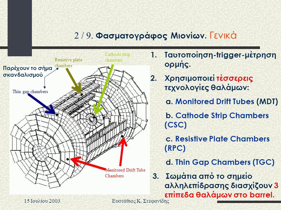 15 Iουλίου 2003Ευστάθιος Κ. Στεφανίδης 2 / 9. Φασματογράφος Μιονίων. Γενικά 1.Ταυτοποίηση-trigger-μέτρηση ορμής. 2.Χρησιμοποιεί τέσσερεις τεχνολογίες