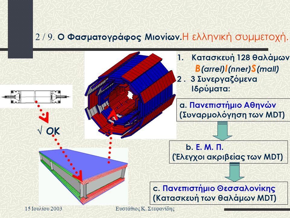 15 Iουλίου 2003Ευστάθιος Κ. Στεφανίδης 2 / 9. Ο Φασματογράφος Μιονίων.