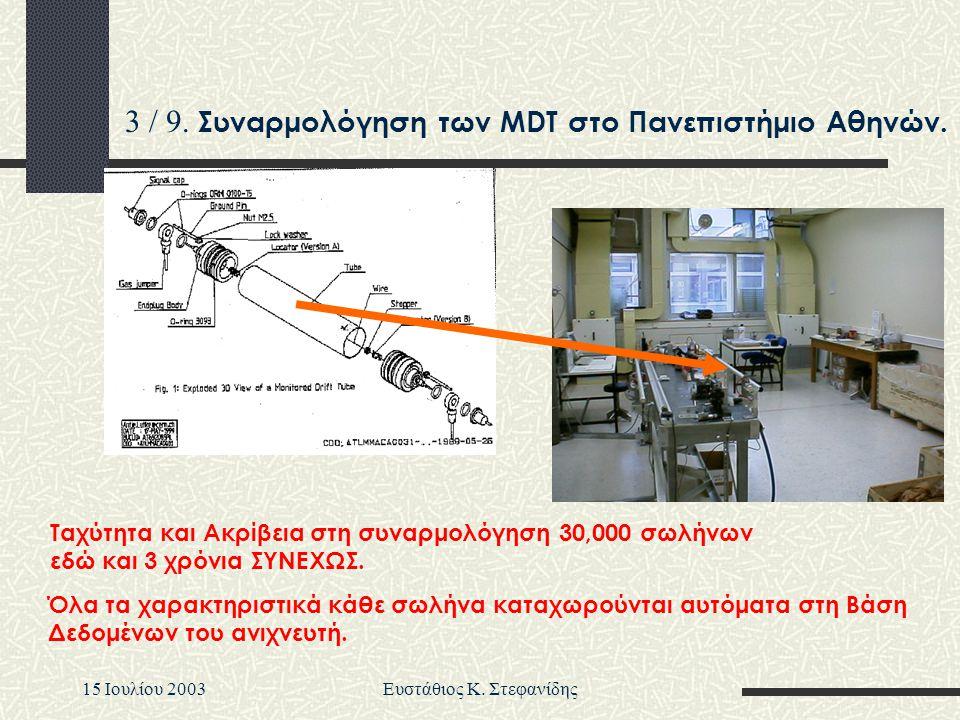 15 Iουλίου 2003Ευστάθιος Κ. Στεφανίδης 3 / 9. Συναρμολόγηση των ΜDT στο Πανεπιστήμιο Αθηνών. Όλα τα χαρακτηριστικά κάθε σωλήνα καταχωρούνται αυτόματα