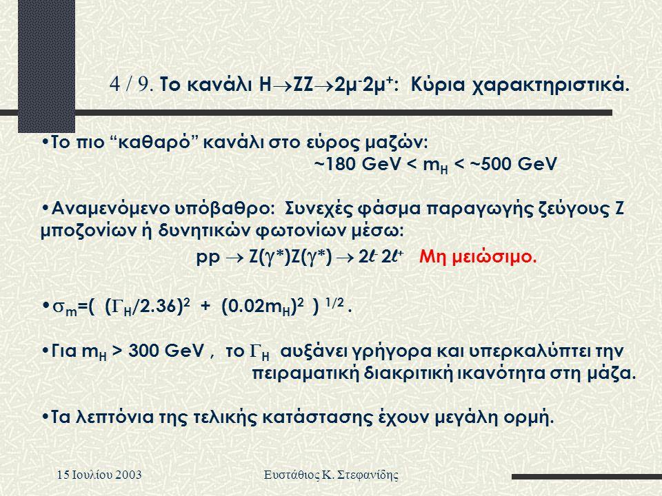 "15 Iουλίου 2003Ευστάθιος Κ. Στεφανίδης 4 / 9. Το κανάλι Η  ΖΖ  2μ - 2μ + : Κύρια χαρακτηριστικά. • Tο πιο ""καθαρό"" κανάλι στο εύρος μαζών: ~180 GeV"