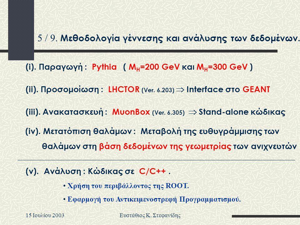 15 Iουλίου 2003Ευστάθιος Κ. Στεφανίδης 5 / 9. Μεθοδολογία γέννεσης και ανάλυσης των δεδομένων. (i). Παραγωγή : Pythia ( Μ H =200 GeV και Μ H =300 GeV