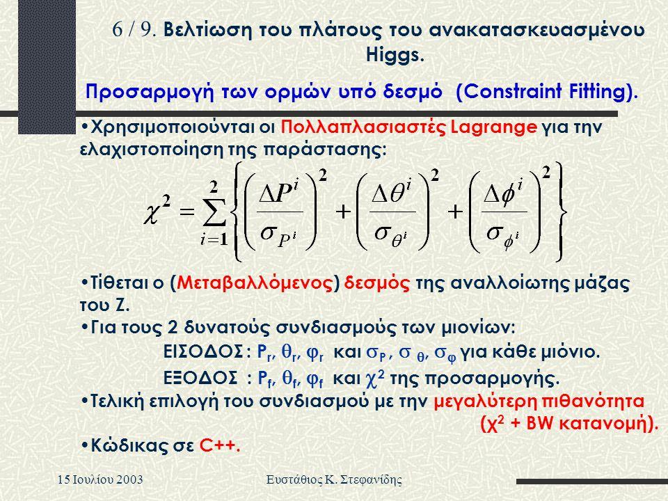 15 Iουλίου 2003Ευστάθιος Κ. Στεφανίδης 6 / 9. Βελτίωση του πλάτους του ανακατασκευασμένου Higgs. Προσαρμογή των ορμών υπό δεσμό (Constraint Fitting).