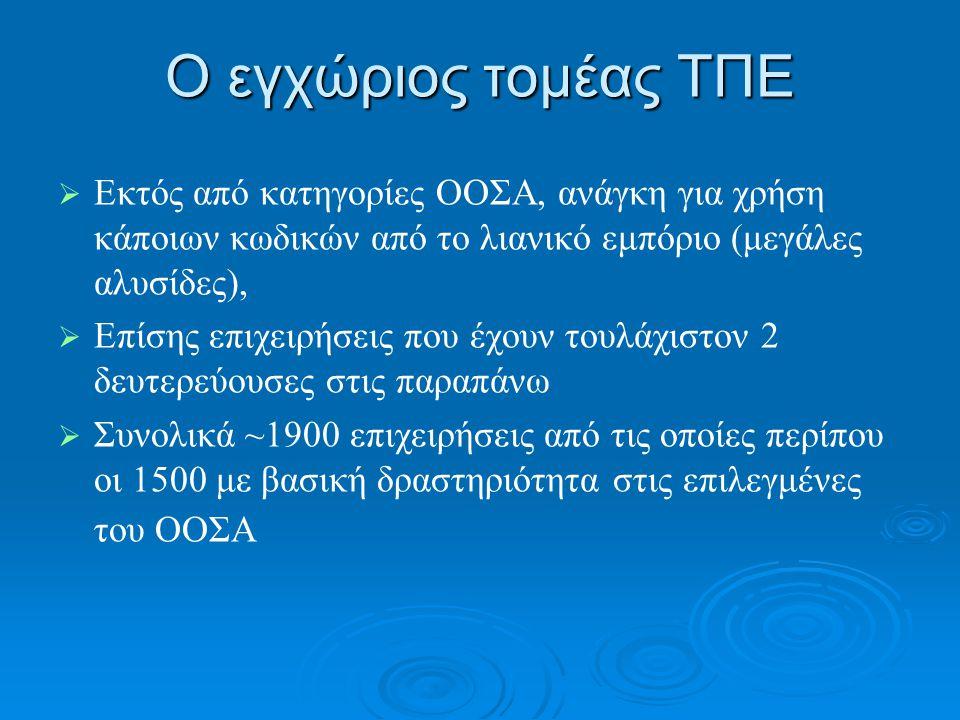 Ο εγχώριος τομέας ΤΠΕ   Εκτός από κατηγορίες ΟΟΣΑ, ανάγκη για χρήση κάποιων κωδικών από το λιανικό εμπόριο (μεγάλες αλυσίδες),   Επίσης επιχειρήσεις που έχουν τουλάχιστον 2 δευτερεύουσες στις παραπάνω   Συνολικά ~1900 επιχειρήσεις από τις οποίες περίπου οι 1500 με βασική δραστηριότητα στις επιλεγμένες του ΟΟΣΑ