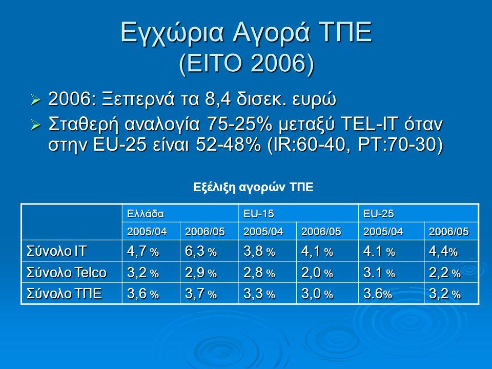Εγχώρια Αγορά ΤΠΕ (ΕΙΤΟ 2006)  2006: Ξεπερνά τα 8,4 δισεκ.