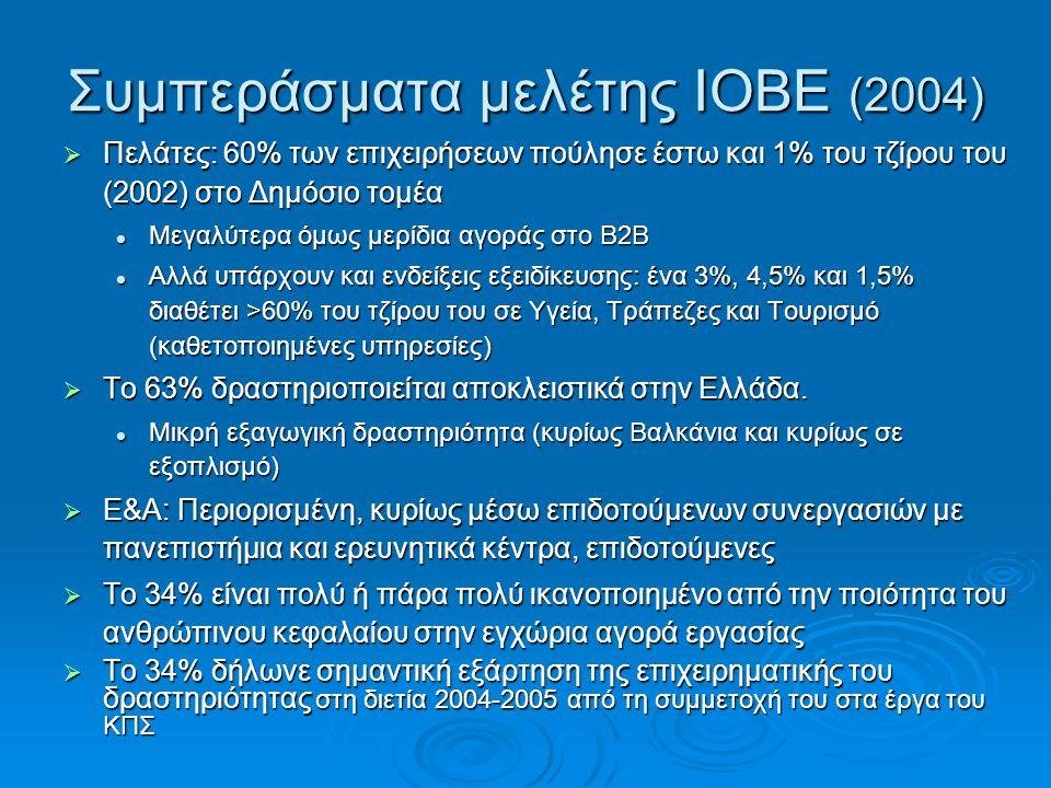 Συμπεράσματα μελέτης ΙΟΒΕ (2004)  Πελάτες: 60% των επιχειρήσεων πούλησε έστω και 1% του τζίρου του (2002) στο Δημόσιο τομέα  Μεγαλύτερα όμως μερίδια αγοράς στο Β2Β  Αλλά υπάρχουν και ενδείξεις εξειδίκευσης: ένα 3%, 4,5% και 1,5% διαθέτει >60% του τζίρου του σε Υγεία, Τράπεζες και Τουρισμό (καθετοποιημένες υπηρεσίες)  Το 63% δραστηριοποιείται αποκλειστικά στην Ελλάδα.