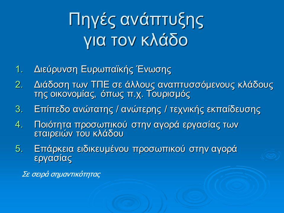 Πηγές ανάπτυξης για τον κλάδο 1.Διεύρυνση Ευρωπαϊκής Ένωσης 2.Διάδοση των ΤΠΕ σε άλλους αναπτυσσόμενους κλάδους της οικονομίας, όπως π.χ.