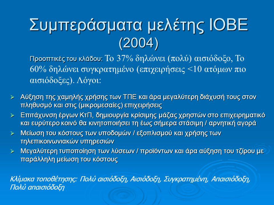 Συμπεράσματα μελέτης ΙΟΒΕ (2004)  Αύξηση της χαμηλής χρήσης των ΤΠΕ και άρα μεγαλύτερη διάχυσή τους στον πληθυσμό και στις (μικρομεσαίες) επιχειρήσεις  Επιτάχυνση έργων ΚτΠ, δημιουργία κρίσιμης μάζας χρηστών στο επιχειρηματικό και ευρύτερο κοινό θα κινητοποιήσει τη έως σήμερα στάσιμη / αρνητική αγορά  Μείωση του κόστους των υποδομών / εξοπλισμού και χρήσης των τηλεπικοινωνιακών υπηρεσιών  Μεγαλύτερη τυποποίηση των λύσεων / προϊόντων και άρα αύξηση του τζίρου με παράλληλη μείωση του κόστους Προοπτικές του κλάδου: Προοπτικές του κλάδου: Το 37% δηλώνει (πολύ) αισιόδοξο, Το 60% δηλώνει συγκρατημένο (επιχειρήσεις <10 ατόμων πιο αισιόδοξες).
