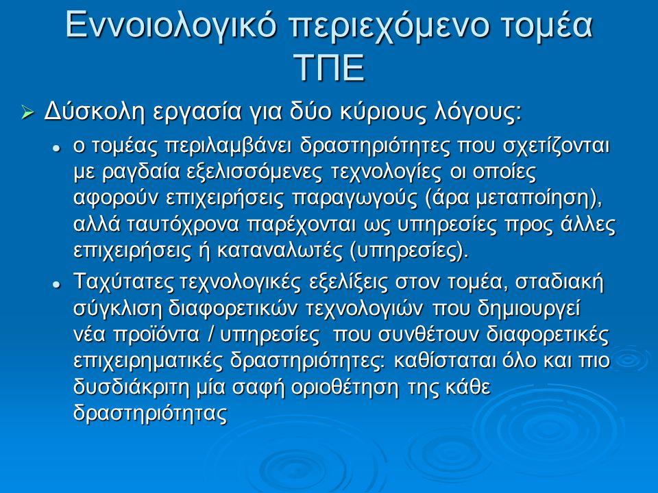 Εξέλιξη Αγοράς ΤΠΕ (EITO 2006) Αγορά Πληροφορικής 2003200420052006200704/0305/0406/05 07/06 EL1,8821,9362,0282,1562,314 2,9 % 4,7 % 6,3 % 7,3 % EU-25273,45281,90293,5306,35319,83 3,1 % 4,1 % 4,4 % EU-15265,22272,19282,6294,28306,69 2,6 % 3,8 % 4,1 % 4,2 % Europe* 290,13299,20311,7352,45339,84 3,1 % 4,2 % 4,4 % εκατ.
