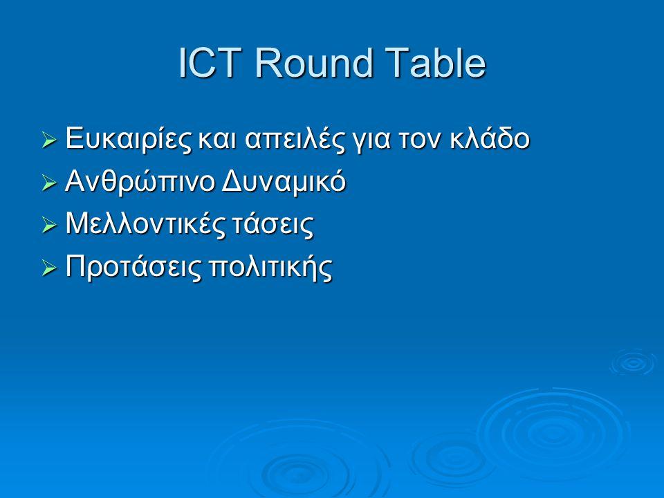ICT Round Table  Ευκαιρίες και απειλές για τον κλάδο  Ανθρώπινο Δυναμικό  Μελλοντικές τάσεις  Προτάσεις πολιτικής