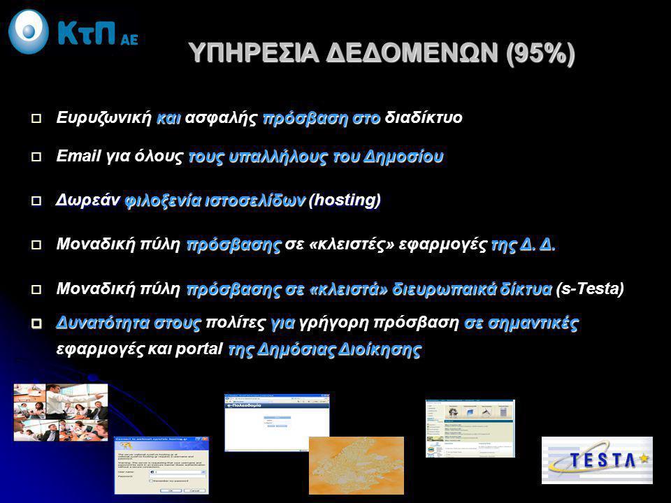 ΥΠΗΡΕΣΙΑ ΔΕΔΟΜΕΝΩΝ (95%) καιπρόσβαση στο  Ευρυζωνική και ασφαλής πρόσβαση στο διαδίκτυο τους υπαλλήλους του Δημοσίου  Εmail για όλους τους υπαλλήλου