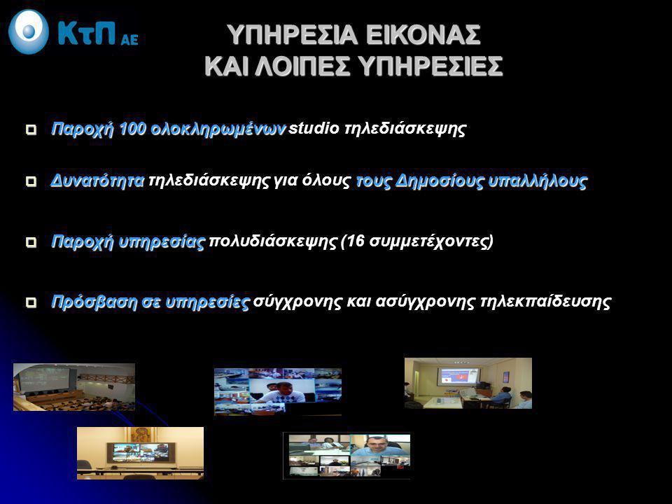ΥΠΗΡΕΣΙΑ ΕΙΚΟΝΑΣ ΚΑΙ ΛΟΙΠΕΣ ΥΠΗΡΕΣΙΕΣ  Παροχή 100 ολοκληρωμένων  Παροχή 100 ολοκληρωμένων studio τηλεδιάσκεψης  Δυνατότητατους Δημοσίους υπαλλήλους