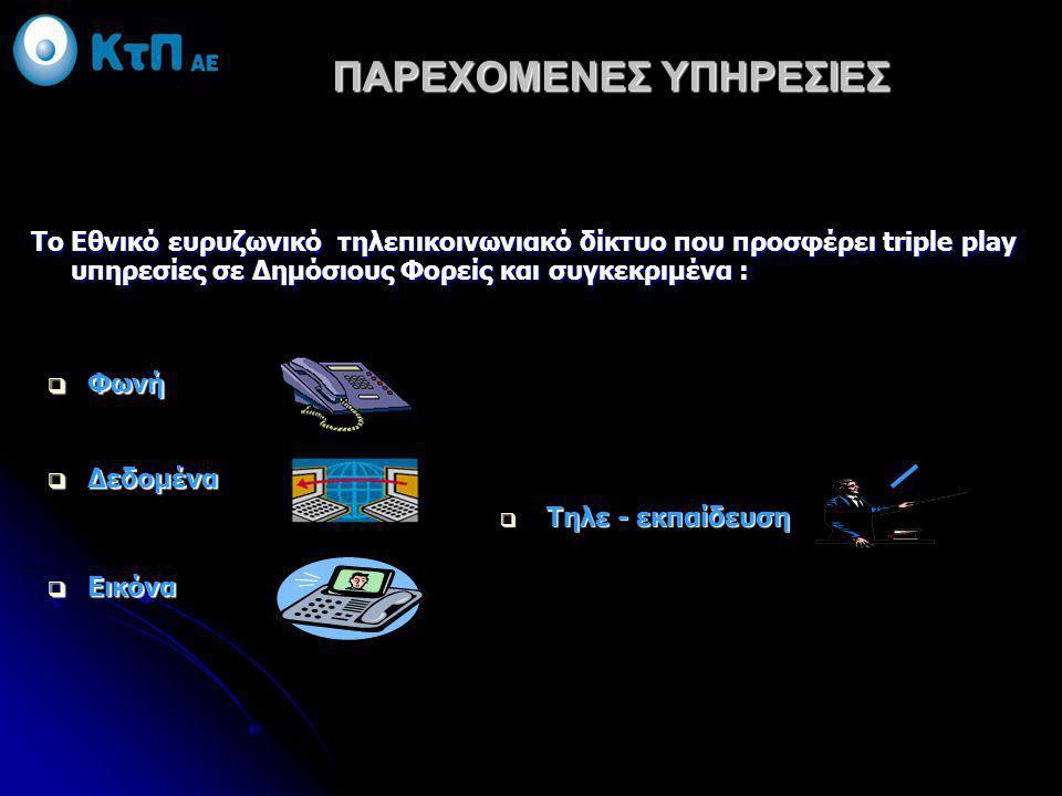 Το Εθνικό ευρυζωνικό τηλεπικοινωνιακό δίκτυο που προσφέρει triple play υπηρεσίες σε Δημόσιους Φορείς και συγκεκριμένα :  Φωνή  Δεδομένα  Εικόνα ΠΑΡ