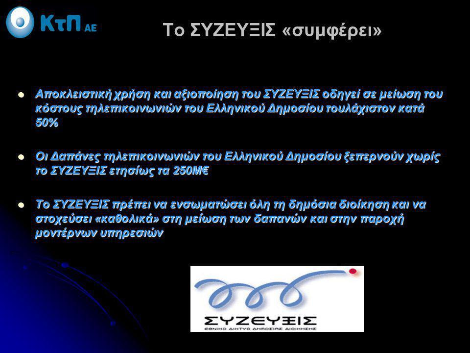Το ΣΥΖΕΥΞΙΣ «συμφέρει»  Αποκλειστική χρήση και αξιοποίηση του ΣΥΖΕΥΞΙΣ οδηγεί σε μείωση του κόστους τηλεπικοινωνιών του Ελληνικού Δημοσίου τουλάχιστο