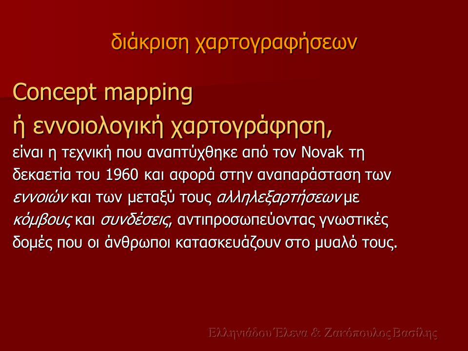 διάκριση χαρτογραφήσεων Concept mapping ή εννοιολογική χαρτογράφηση, είναι η τεχνική που αναπτύχθηκε από τον Novak τη δεκαετία του 1960 και αφορά στην