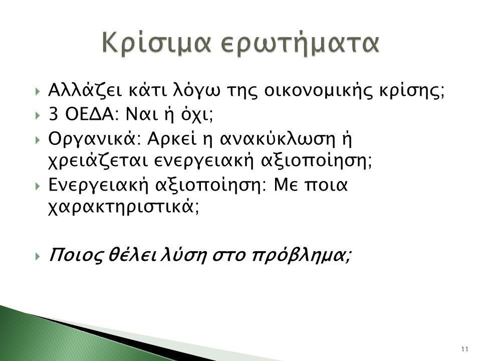  Αλλάζει κάτι λόγω της οικονομικής κρίσης;  3 ΟΕΔΑ: Ναι ή όχι;  Οργανικά: Αρκεί η ανακύκλωση ή χρειάζεται ενεργειακή αξιοποίηση;  Ενεργειακή αξιοποίηση: Με ποια χαρακτηριστικά;  Ποιος θέλει λύση στο πρόβλημα; 11