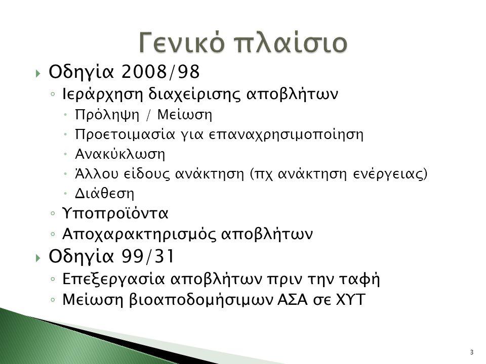  Οδηγία 2008/98 ◦ Ιεράρχηση διαχείρισης αποβλήτων  Πρόληψη / Μείωση  Προετοιμασία για επαναχρησιμοποίηση  Ανακύκλωση  Άλλου είδους ανάκτηση (πχ ανάκτηση ενέργειας)  Διάθεση ◦ Υποπροϊόντα ◦ Αποχαρακτηρισμός αποβλήτων  Οδηγία 99/31 ◦ Επεξεργασία αποβλήτων πριν την ταφή ◦ Μείωση βιοαποδομήσιμων ΑΣΑ σε ΧΥΤ 3