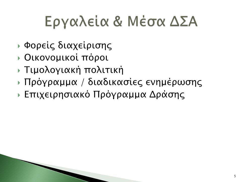  Φορείς διαχείρισης  Οικονομικοί πόροι  Τιμολογιακή πολιτική  Πρόγραμμα / διαδικασίες ενημέρωσης  Επιχειρησιακό Πρόγραμμα Δράσης 5
