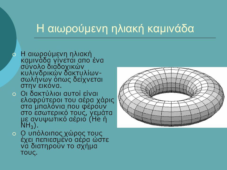Η αιωρούμενη ηλιακή καμινάδα  Η αιωρούμενη ηλιακή καμινάδα γίνεται απο ένα σύνολο διαδοχικών κυλινδρικών δακτυλίων- σωλήνων όπως δείχνεται στην εικόν