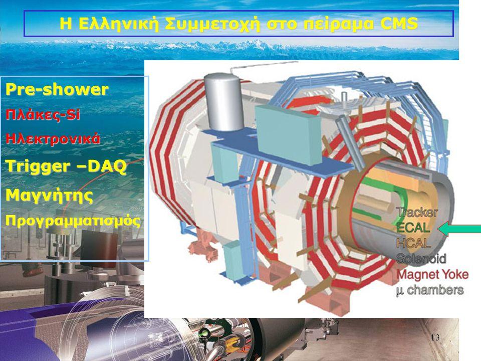 13 Η Ελληνική Συμμετοχή στο πείραμα CMS Pre-shower Πλάκες-Si Ηλεκτρονικά Trigger –DAQ ΜαγνήτηςΠρογραμματισμός
