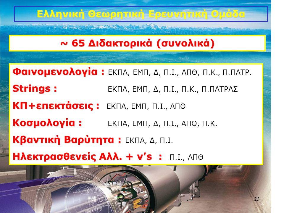 23 Ελληνική Θεωρητική Ερευνητική Ομάδα ~ 65 Διδακτορικά (συνολικά) Φαινομενολογία : Φαινομενολογία : ΕΚΠΑ, ΕΜΠ, Δ, Π.Ι., ΑΠΘ, Π.Κ., Π.ΠΑΤΡ. Strings :