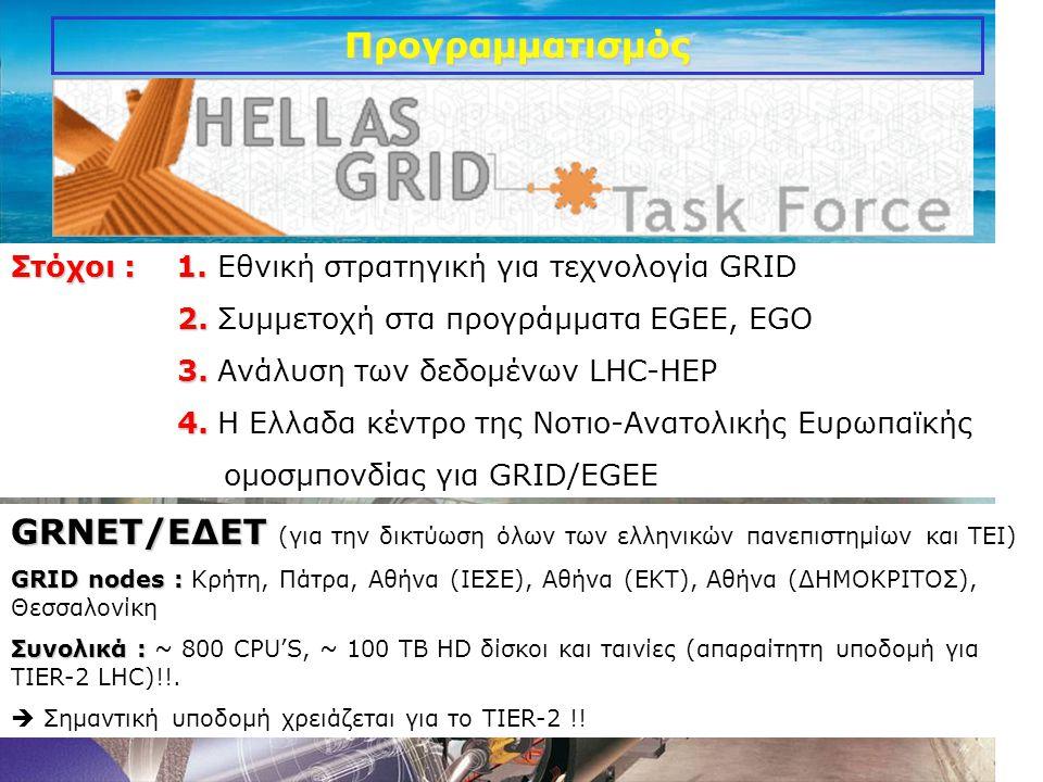 24 Προγραμματισμός Στόχοι : 1. Στόχοι : 1. Εθνική στρατηγική για τεχνολογία GRID 2. 2. Συμμετοχή στα προγράμματα EGEE, EGO 3. 3. Ανάλυση των δεδομένων