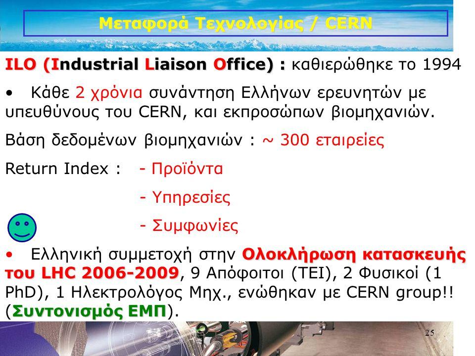 25 Μεταφορά Τεχνολογίας / CERN ILO (Industrial Liaison Office) : ILO (Industrial Liaison Office) : καθιερώθηκε το 1994 • Κάθε 2 χρόνια συνάντηση Ελλήν