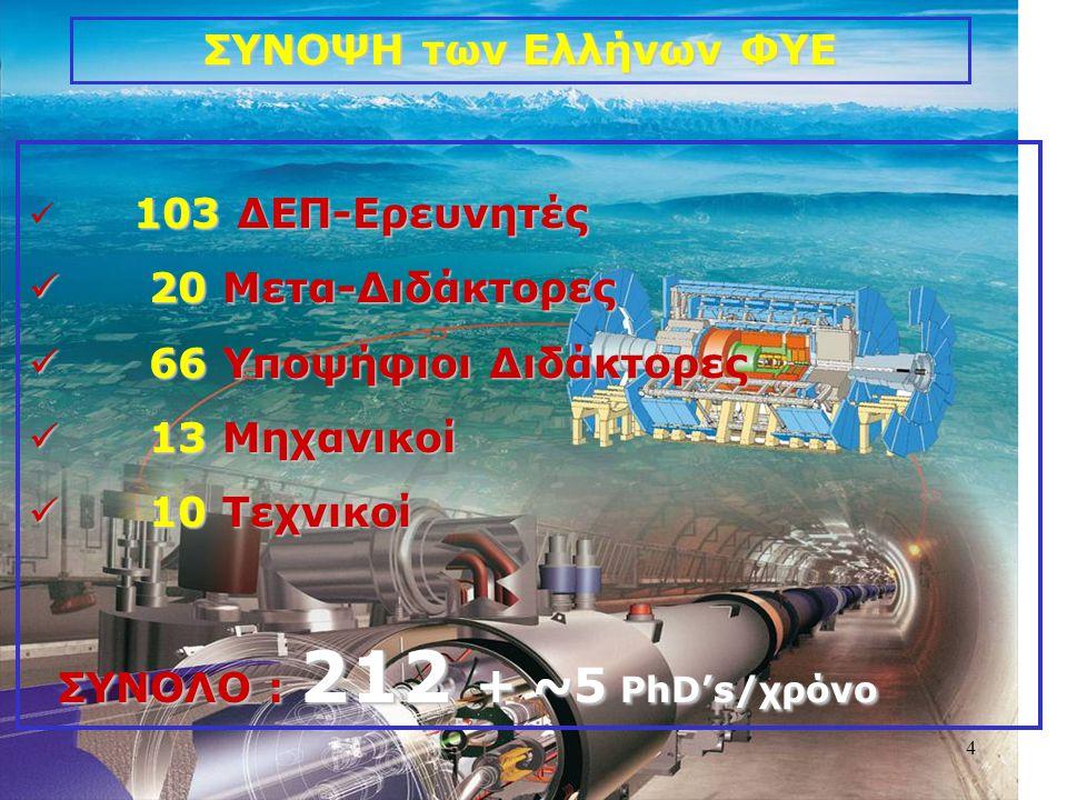4 ΣΥΝΟΨΗ των Ελλήνων ΦΥΕ 103 ΔΕΠ-Ερευνητές  103 ΔΕΠ-Ερευνητές  20 Μετα-Διδάκτορες  66 Υποψήφιοι Διδάκτορες  13 Μηχανικοί  10 Τεχνικοί ΣΥΝΟΛΟ : 21