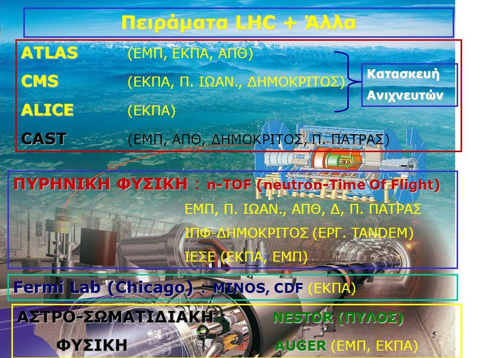 5 Πειράματα LHC + Άλλα ATLAS ATLAS (ΕΜΠ, ΕΚΠΑ, ΑΠΘ) CMS CMS (ΕΚΠΑ, Π. ΙΩΑΝ., ΔΗΜΟΚΡΙΤΟΣ) ALICE ALICE (ΕΚΠΑ) CAST CAST (ΕΜΠ, ΑΠΘ, ΔΗΜΟΚΡΙΤΟΣ, Π. ΠΑΤΡΑΣ