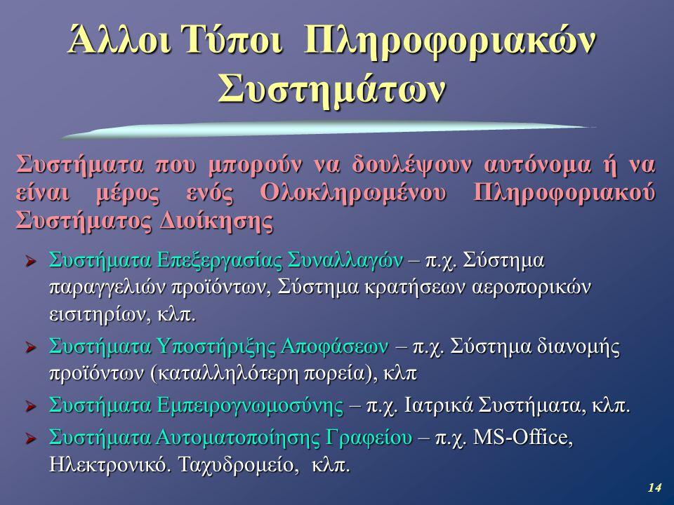 14  Συστήματα Επεξεργασίας Συναλλαγών –π.χ. Σύστημα παραγγελιών προϊόντων, Σύστημα κρατήσεων αεροπορικών εισιτηρίων, κλπ.  Συστήματα Επεξεργασίας Συ
