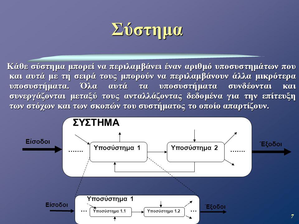 7 Κάθε σύστημα μπορεί να περιλαμβάνει έναν αριθμό υποσυστημάτων που και αυτά με τη σειρά τους μπορούν να περιλαμβάνουν άλλα μικρότερα υποσυστήματα. Όλ