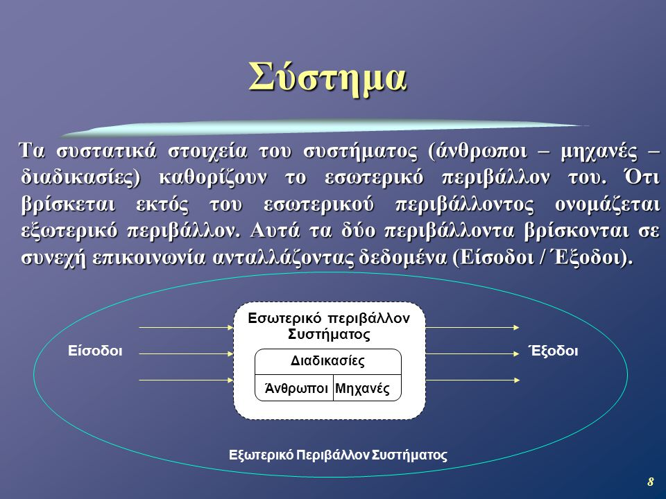 8 Τα συστατικά στοιχεία του συστήματος (άνθρωποι – μηχανές – διαδικασίες) καθορίζουν το εσωτερικό περιβάλλον του. Ότι βρίσκεται εκτός του εσωτερικού π