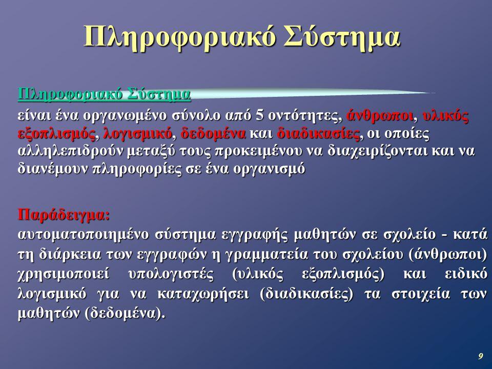 40 Μη Έγκυρες Ροές Δεδομένων ΛάθοςΣωστό 2 1 Εξωτερικός Πράκτορας Αποθηκευτική Μονάδα Διαδικασία Εξωτερικός Πράκτορας 11 Αποθηκευτική Μονάδα 2 2 Όταν γίνεται ανταλλαγή δεδομένων από πράκτορα προς αποθηκευτική μονάδα (ροή 1) ή αντίστροφα (ροή 2) πρέπει να μεσολαβεί κάποια διαδικασία.