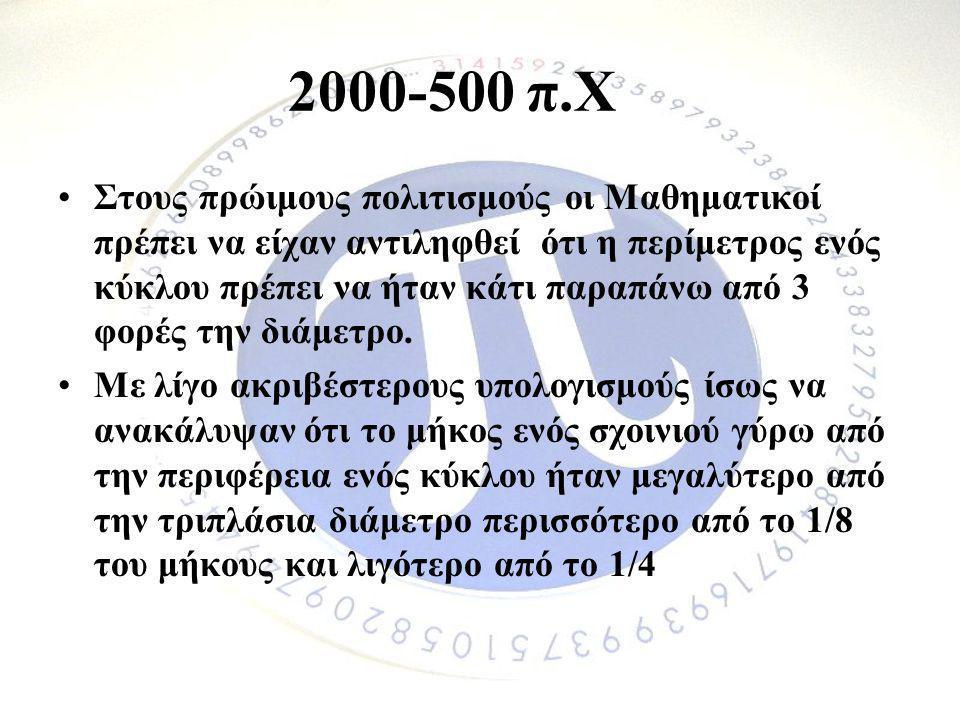 2000-500 π.Χ •Στους πρώιμους πολιτισμούς οι Μαθηματικοί πρέπει να είχαν αντιληφθεί ότι η περίμετρος ενός κύκλου πρέπει να ήταν κάτι παραπάνω από 3 φορ