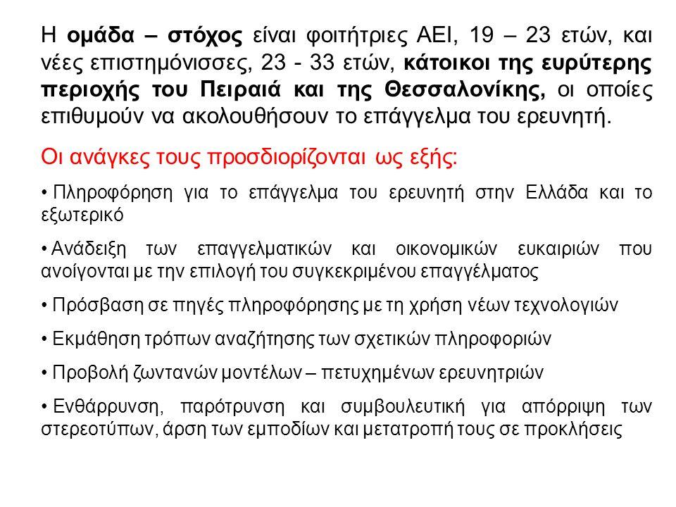 Η ομάδα – στόχος είναι φοιτήτριες ΑΕΙ, 19 – 23 ετών, και νέες επιστημόνισσες, 23 - 33 ετών, κάτοικοι της ευρύτερης περιοχής του Πειραιά και της Θεσσαλ
