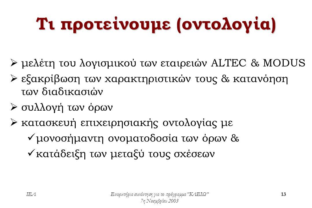 ΙΕΛΕναρκτήρια συνάντηση για το πρόγραμμα ΚΛΕΙΩ 7η Νοεμβρίου 2003 13 Τι προτείνουμε (οντολογία)  μελέτη του λογισμικού των εταιρειών ALTEC & MODUS  εξακρίβωση των χαρακτηριστικών τους & κατανόηση των διαδικασιών  συλλογή των όρων  κατασκευή επιχειρησιακής οντολογίας με  μονοσήμαντη ονοματοδοσία των όρων &  κατάδειξη των μεταξύ τους σχέσεων