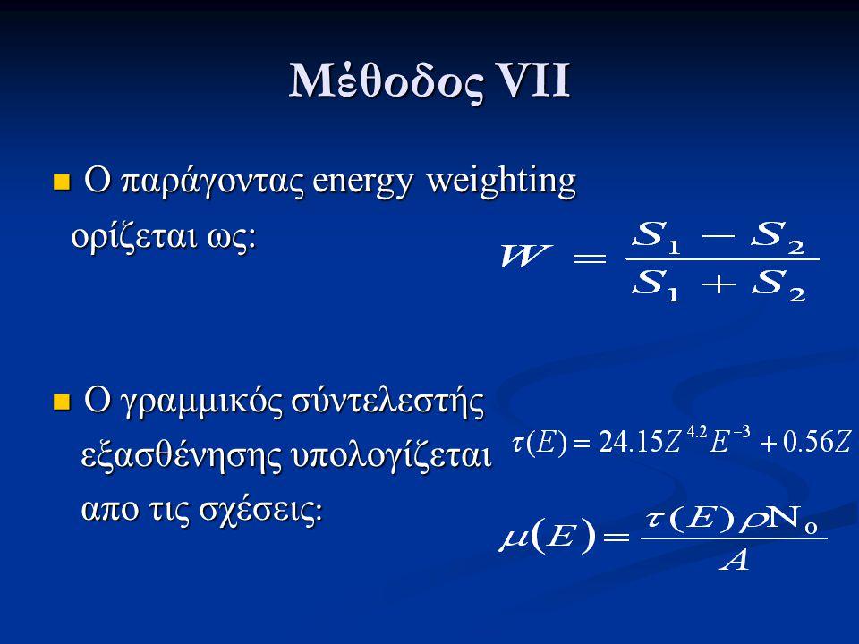 Μέθοδος VIII  SNR  SNR weighted  SNRenchancement factor